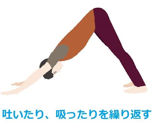 三角のポーズのイラストと呼吸法